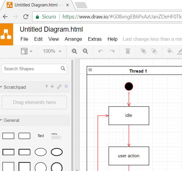 Diagramly, guida semplice e pratica per disegnare flussi